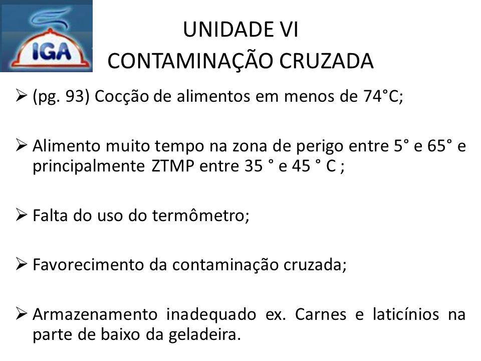 UNIDADE VI CONTAMINAÇÃO CRUZADA  (pg. 93) Cocção de alimentos em menos de 74°C;  Alimento muito tempo na zona de perigo entre 5° e 65° e principalme