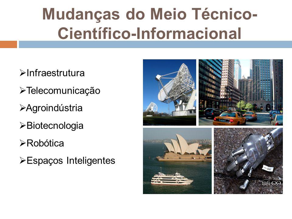Mudanças do Meio Técnico- Científico-Informacional  Infraestrutura  Telecomunicação  Agroindústria  Biotecnologia  Robótica  Espaços Inteligente