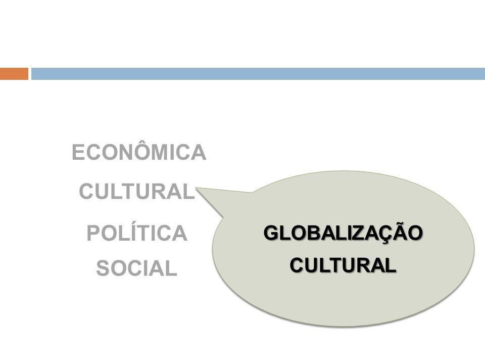 ECONÔMICA CULTURAL POLÍTICA SOCIAL GLOBALIZAÇÃOCULTURALGLOBALIZAÇÃOCULTURAL