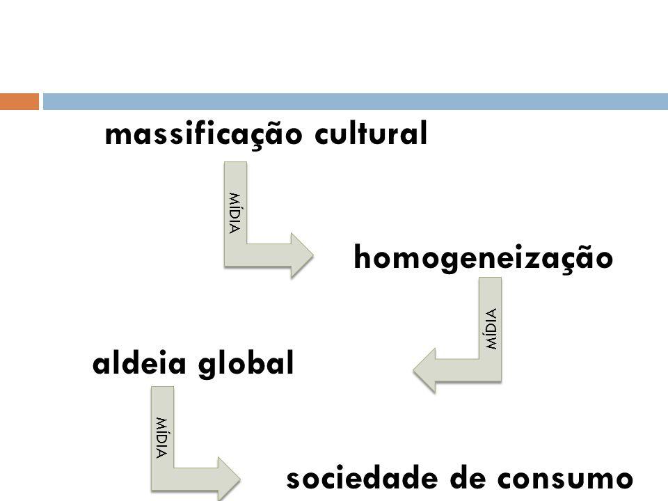 homogeneização sociedade de consumo massificação cultural aldeia global MÍDIA