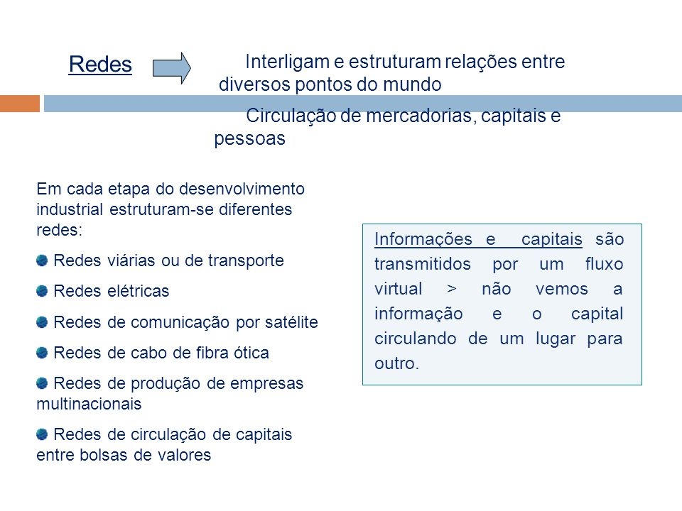 Redes Interligam e estruturam relações entre diversos pontos do mundo Circulação de mercadorias, capitais e pessoas Informações e capitais são transmi
