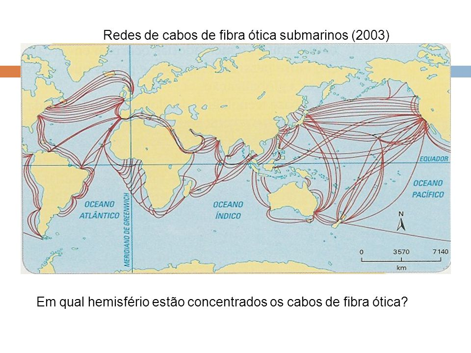 Redes de cabos de fibra ótica submarinos (2003) Em qual hemisfério estão concentrados os cabos de fibra ótica?