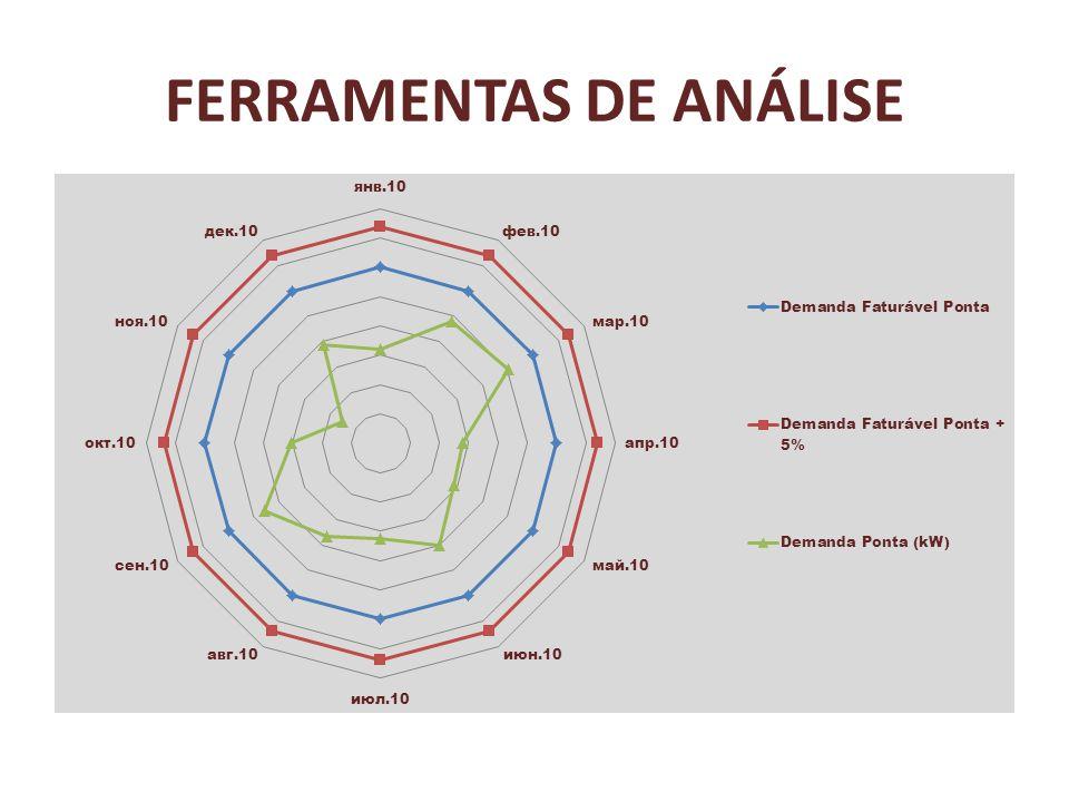 FERRAMENTAS DE ANÁLISE