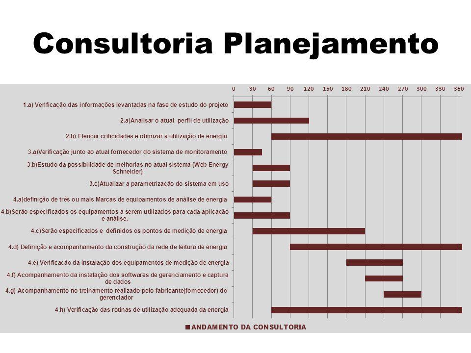 Consultoria Planejamento