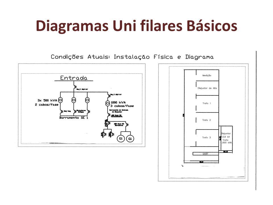 Diagramas Uni filares Básicos