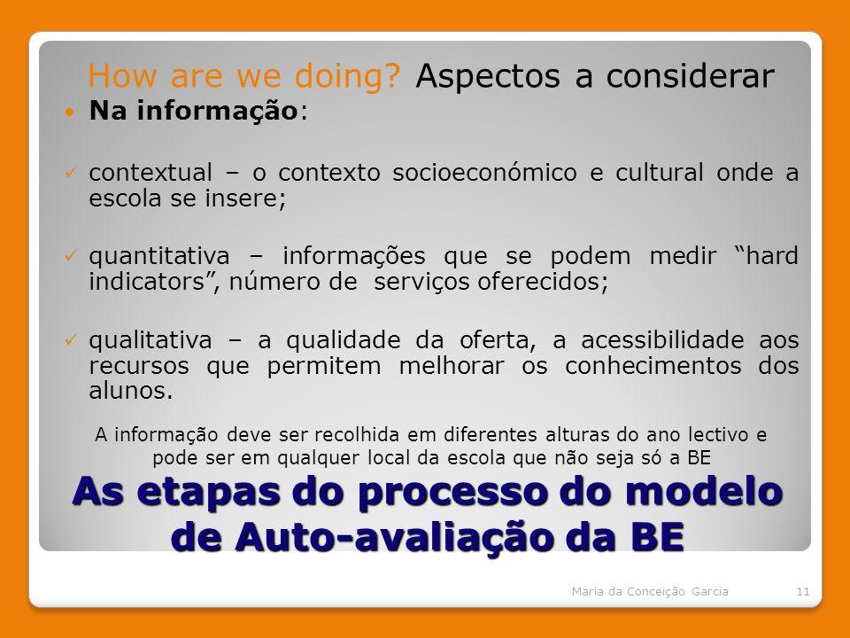 As etapas do processo do modelo de Auto-avaliação da BE How are we doing.