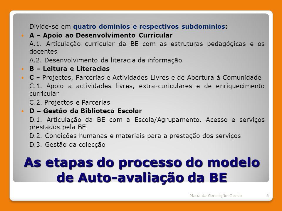 As etapas do processo do modelo de Auto-avaliação da BE Divide-se em quatro domínios e respectivos subdomínios: A – Apoio ao Desenvolvimento Curricular A.1.