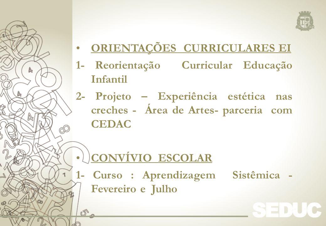 ORIENTAÇÕES CURRICULARES EI 1- Reorientação Curricular Educação Infantil 2- Projeto – Experiência estética nas creches - Área de Artes- parceria com C