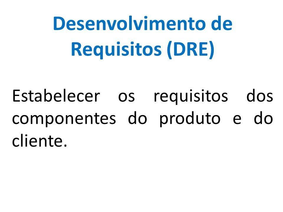 Desenvolvimento de Requisitos (DRE) Estabelecer os requisitos dos componentes do produto e do cliente.