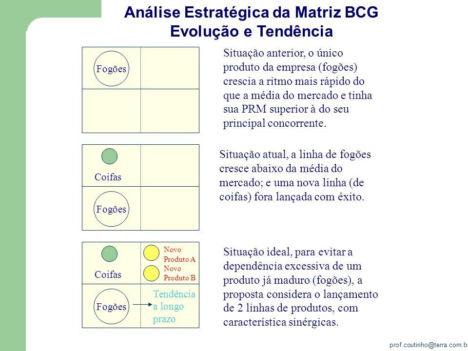 prof.coutinho@terra.com.br