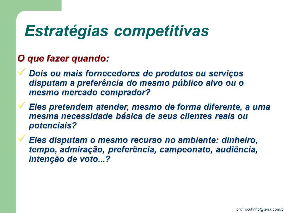 prof.coutinho@terra.com.br Estratégias competitivas O que fazer quando: Dois ou mais fornecedores de produtos ou serviços disputam a preferência do me