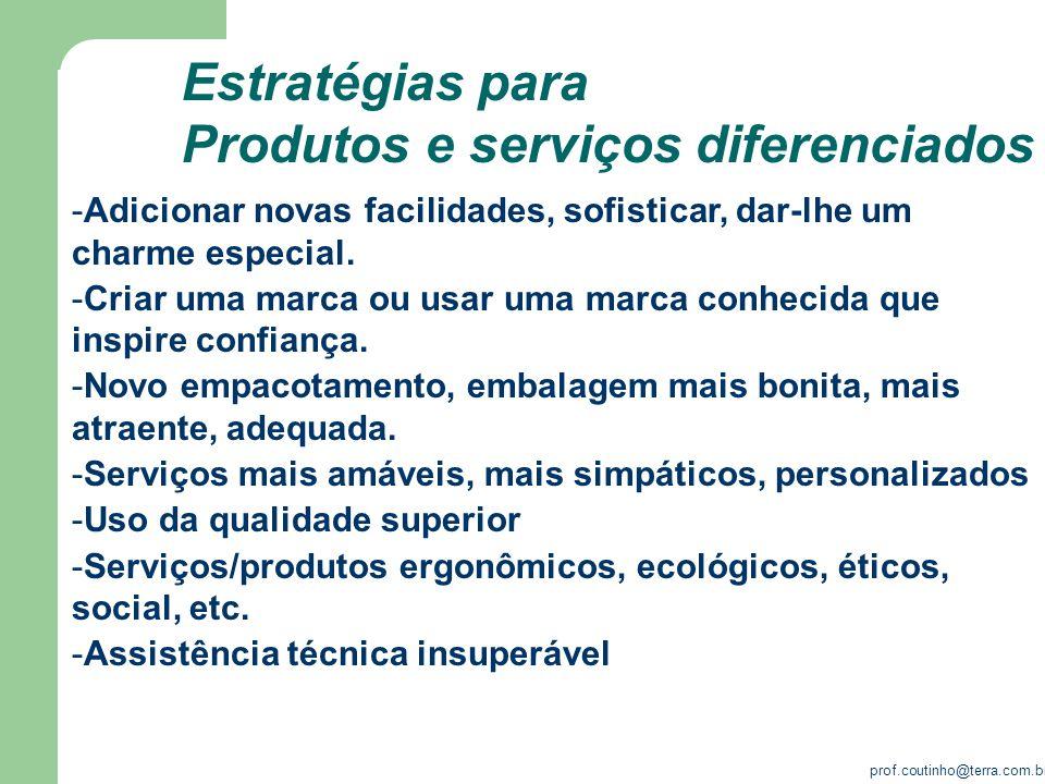 prof.coutinho@terra.com.br -Adicionar novas facilidades, sofisticar, dar-lhe um charme especial. -Criar uma marca ou usar uma marca conhecida que insp