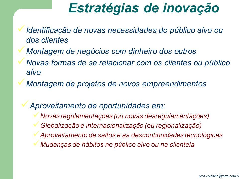 prof.coutinho@terra.com.br Estratégias de inovação Identificação de novas necessidades do público alvo ou dos clientes Montagem de negócios com dinhei