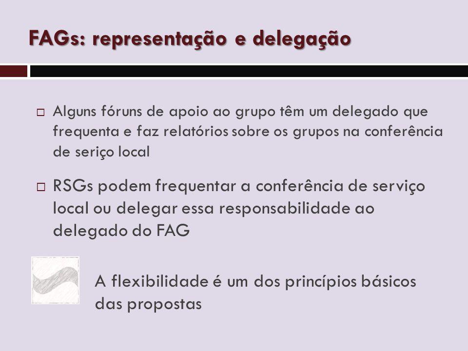 FAGs: representação e delegação  Alguns fóruns de apoio ao grupo têm um delegado que frequenta e faz relatórios sobre os grupos na conferência de seriço local  RSGs podem frequentar a conferência de serviço local ou delegar essa responsabilidade ao delegado do FAG A flexibilidade é um dos princípios básicos das propostas