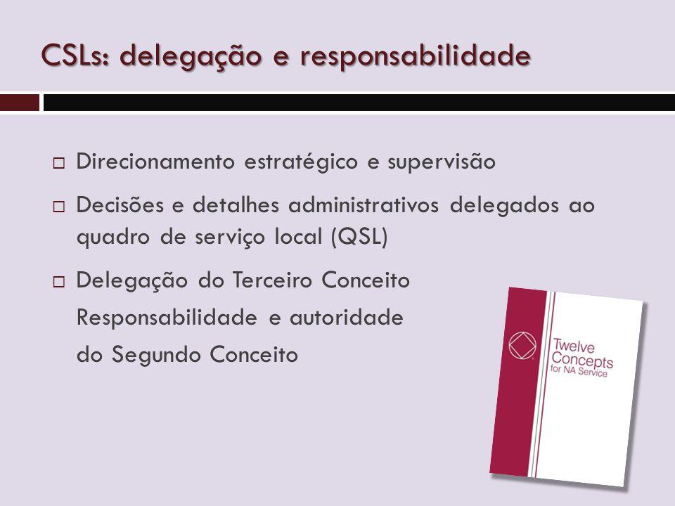 CSLs: delegação e responsabilidade  Direcionamento estratégico e supervisão  Decisões e detalhes administrativos delegados ao quadro de serviço local (QSL)  Delegação do Terceiro Conceito Responsabilidade e autoridade do Segundo Conceito