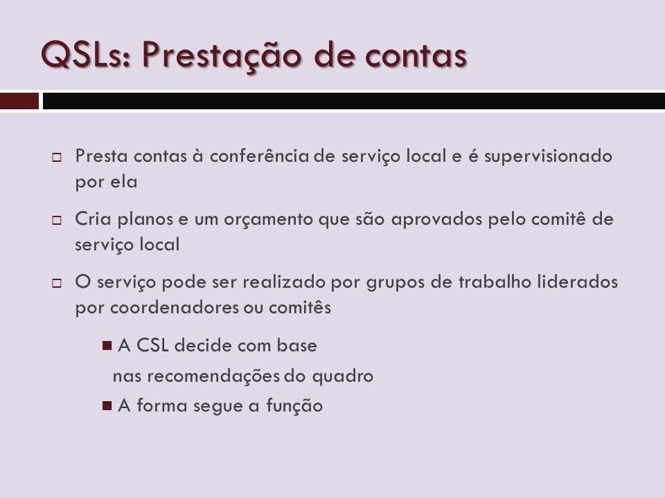 QSLs: Prestação de contas  Presta contas à conferência de serviço local e é supervisionado por ela  Cria planos e um orçamento que são aprovados pelo comitê de serviço local  O serviço pode ser realizado por grupos de trabalho liderados por coordenadores ou comitês A CSL decide com base nas recomendações do quadro A forma segue a função