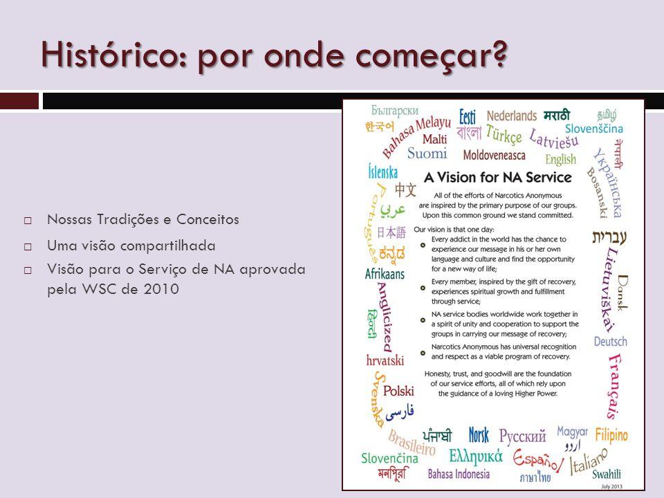  Decisões: Se devemos concordar, em princípio, em estabelecer fóruns de apoio aos grupos, conferências de serviço locais e quadros de serviço local Apresentadas como moções no Relatório da Agenda da Conferência