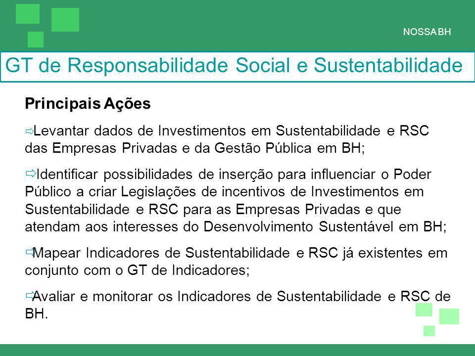 GT de Responsabilidade Social e Sustentabilidade Principais Ações  Levantar dados de Investimentos em Sustentabilidade e RSC das Empresas Privadas e da Gestão Pública em BH;  Identificar possibilidades de inserção para influenciar o Poder Público a criar Legislações de incentivos de Investimentos em Sustentabilidade e RSC para as Empresas Privadas e que atendam aos interesses do Desenvolvimento Sustentável em BH;  Mapear Indicadores de Sustentabilidade e RSC já existentes em conjunto com o GT de Indicadores;  Avaliar e monitorar os Indicadores de Sustentabilidade e RSC de BH.