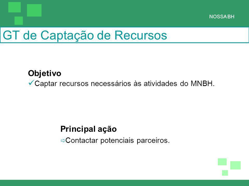 Objetivo Captar recursos necessários às atividades do MNBH.