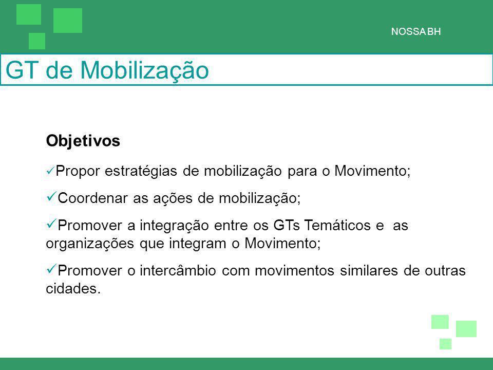 GT de Mobilização Objetivos Propor estratégias de mobilização para o Movimento; Coordenar as ações de mobilização; Promover a integração entre os GTs Temáticos e as organizações que integram o Movimento; Promover o intercâmbio com movimentos similares de outras cidades.