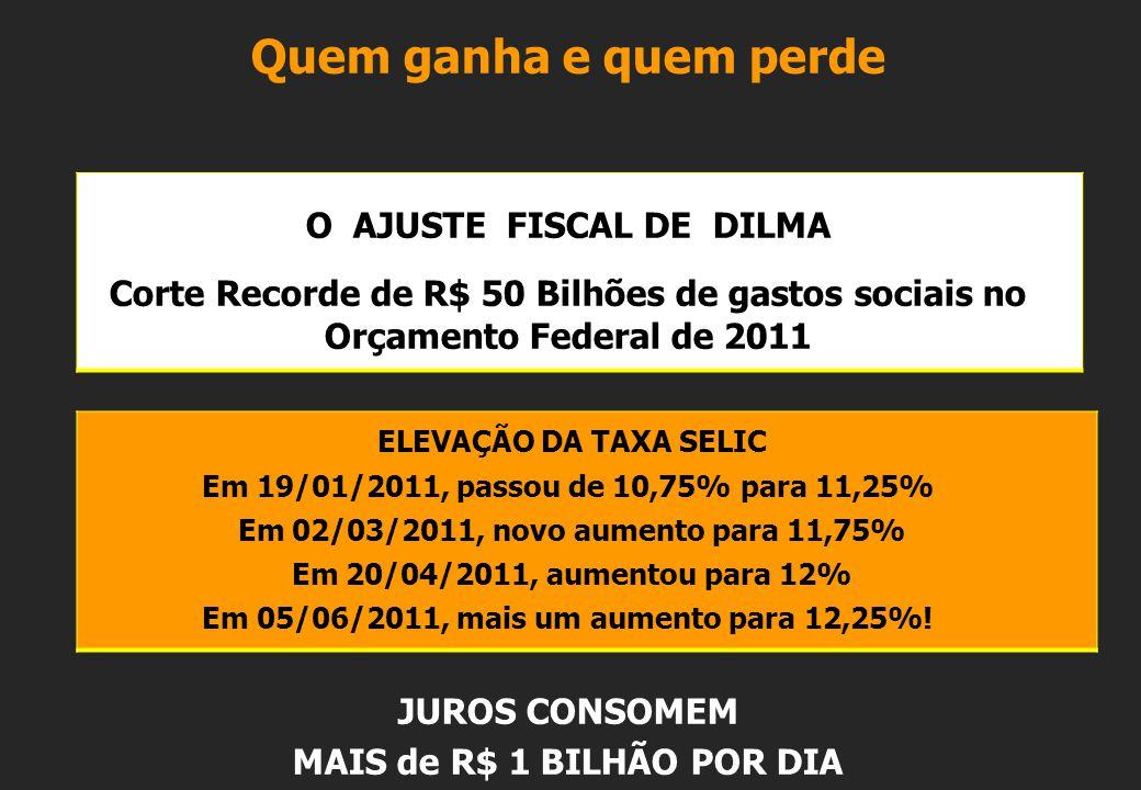 Quem ganha e quem perde O AJUSTE FISCAL DE DILMA Corte Recorde de R$ 50 Bilhões de gastos sociais no Orçamento Federal de 2011 ELEVAÇÃO DA TAXA SELIC Em 19/01/2011, passou de 10,75% para 11,25% Em 02/03/2011, novo aumento para 11,75% Em 20/04/2011, aumentou para 12% Em 05/06/2011, mais um aumento para 12,25%.