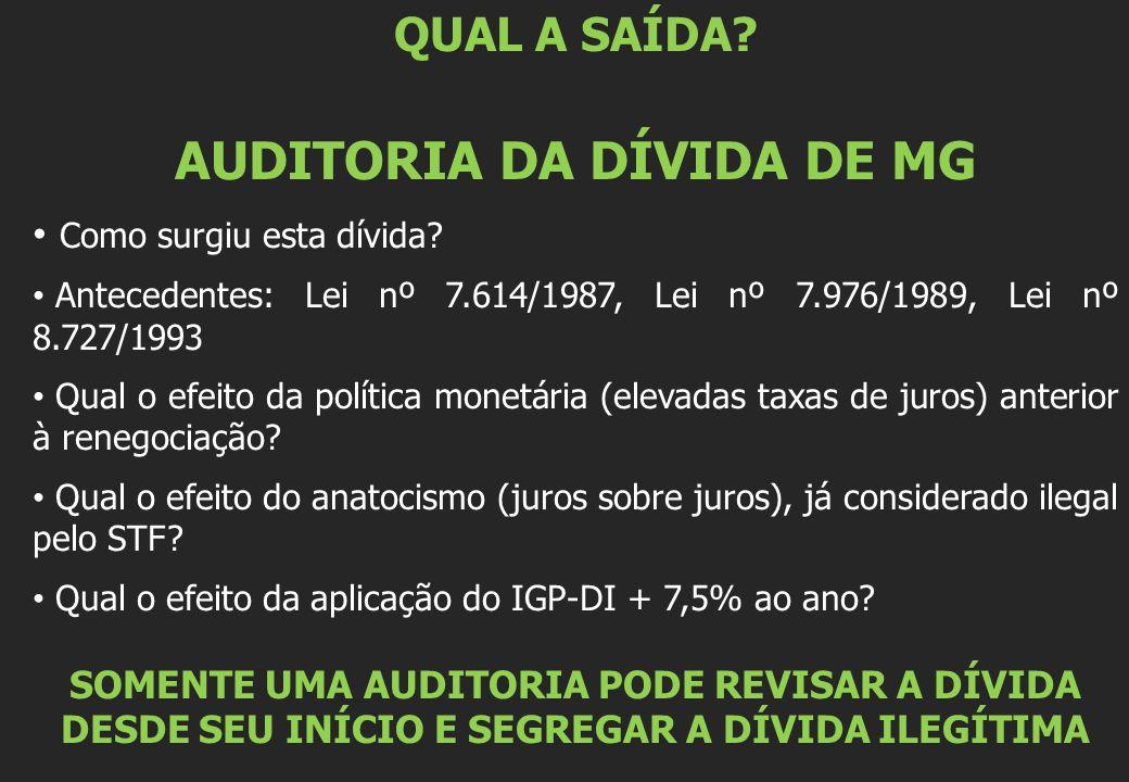 QUAL A SAÍDA. AUDITORIA DA DÍVIDA DE MG Como surgiu esta dívida.