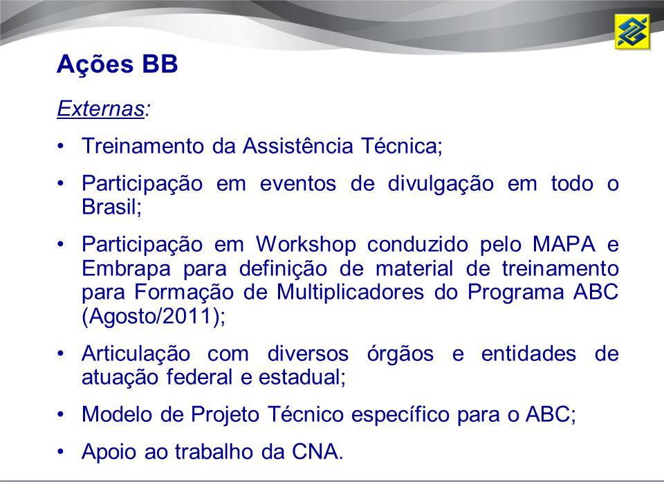 Ações BB Externas: Treinamento da Assistência Técnica; Participação em eventos de divulgação em todo o Brasil; Participação em Workshop conduzido pelo