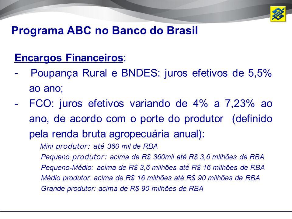 Encargos Financeiros: - Poupança Rural e BNDES: juros efetivos de 5,5% ao ano; -FCO: juros efetivos variando de 4% a 7,23% ao ano, de acordo com o por