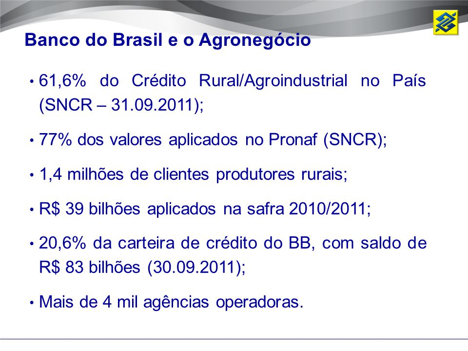 Banco do Brasil e o Agronegócio 61,6% do Crédito Rural/Agroindustrial no País (SNCR – 31.09.2011); 77% dos valores aplicados no Pronaf (SNCR); 1,4 mil