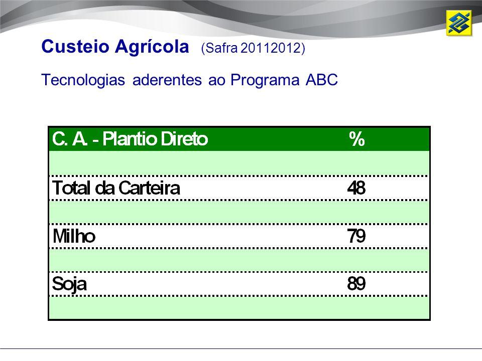 Custeio Agrícola (Safra 20112012) Tecnologias aderentes ao Programa ABC
