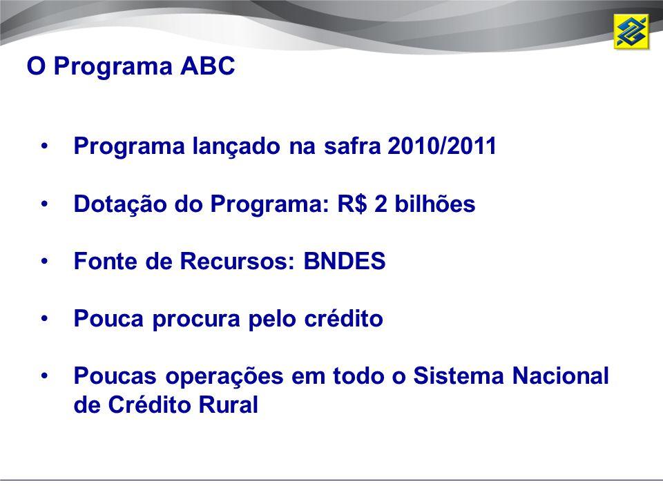 Programa lançado na safra 2010/2011 Dotação do Programa: R$ 2 bilhões Fonte de Recursos: BNDES Pouca procura pelo crédito Poucas operações em todo o S