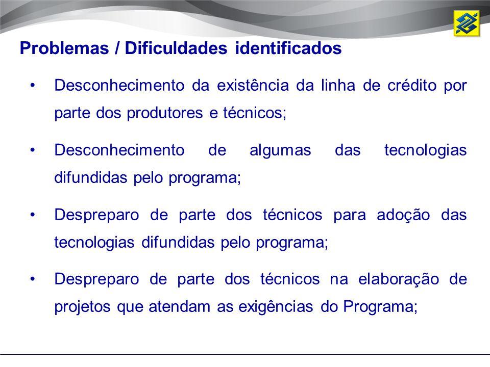 Desconhecimento da existência da linha de crédito por parte dos produtores e técnicos; Desconhecimento de algumas das tecnologias difundidas pelo prog