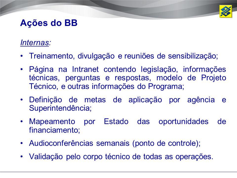 Ações do BB Internas: Treinamento, divulgação e reuniões de sensibilização; Página na Intranet contendo legislação, informações técnicas, perguntas e