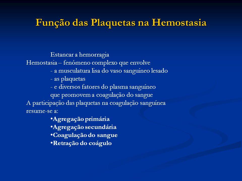 Função das Plaquetas na Hemostasia Estancar a hemorragia Hemostasia – fenómeno complexo que envolve - a musculatura lisa do vaso sanguíneo lesado - as