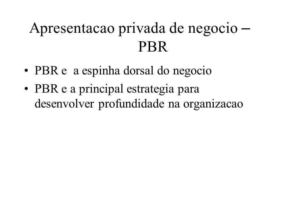 Apresentacao privada de negocio – PBR PBR e a espinha dorsal do negocio PBR e a principal estrategia para desenvolver profundidade na organizacao