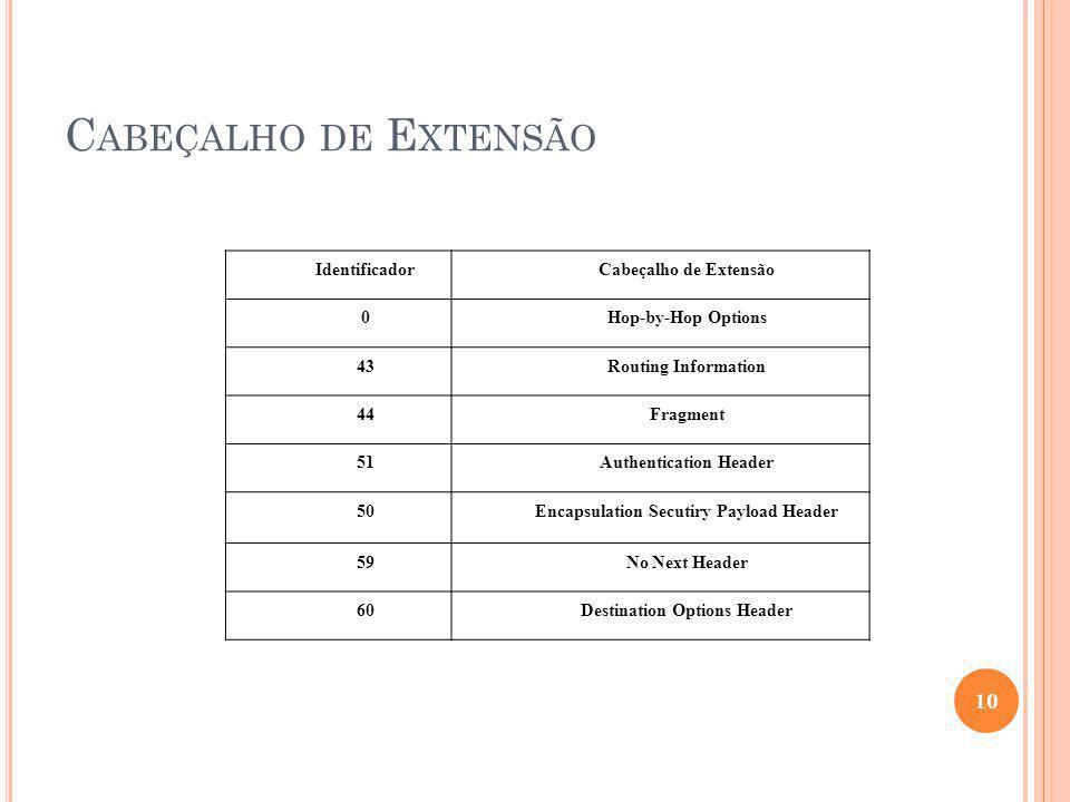 C ABEÇALHO DE E XTENSÃO 10 IdentificadorCabeçalho de Extensão 0Hop-by-Hop Options 43Routing Information 44Fragment 51Authentication Header 50Encapsula