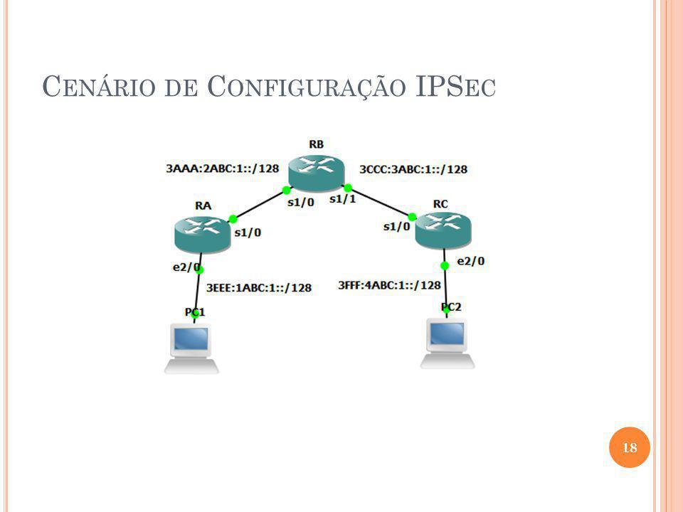 C ENÁRIO DE C ONFIGURAÇÃO IPS EC 18