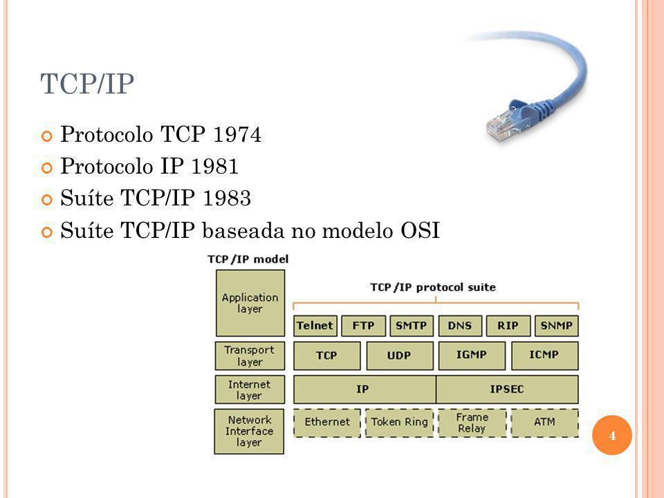 TCP/IP Protocolo TCP 1974 Protocolo IP 1981 Suíte TCP/IP 1983 Suíte TCP/IP baseada no modelo OSI 4