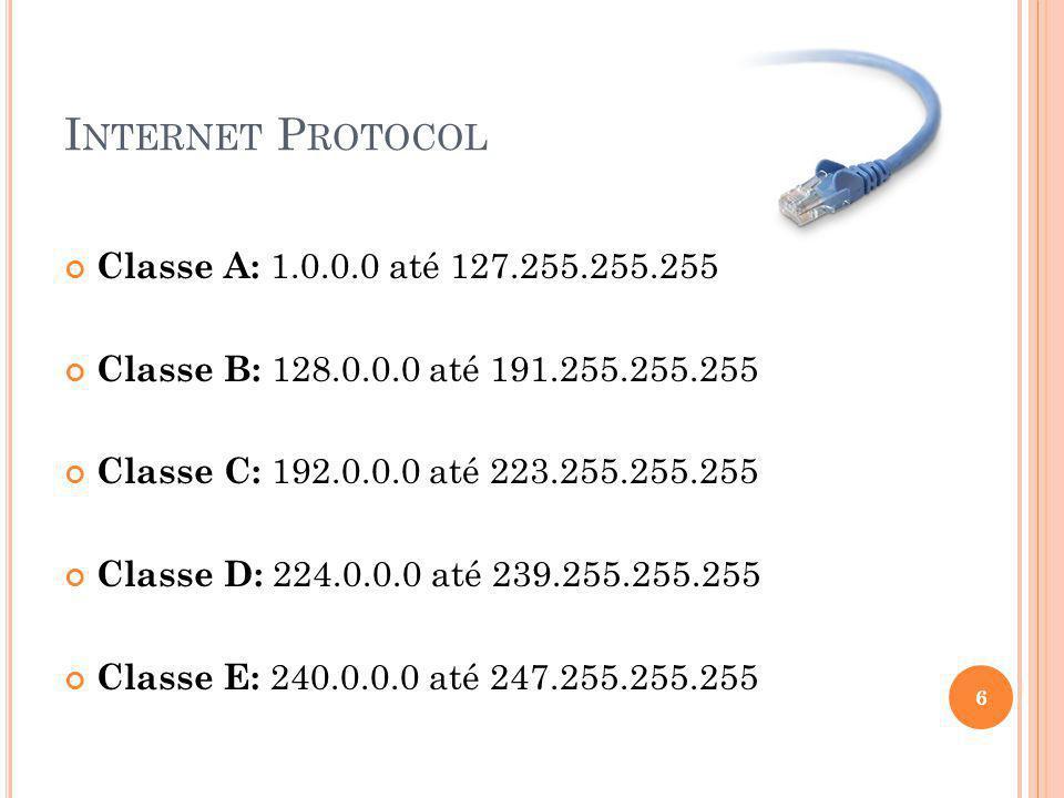 I NTERNET P ROTOCOL Classe A: 1.0.0.0 até 127.255.255.255 Classe B: 128.0.0.0 até 191.255.255.255 Classe C: 192.0.0.0 até 223.255.255.255 Classe D: 22
