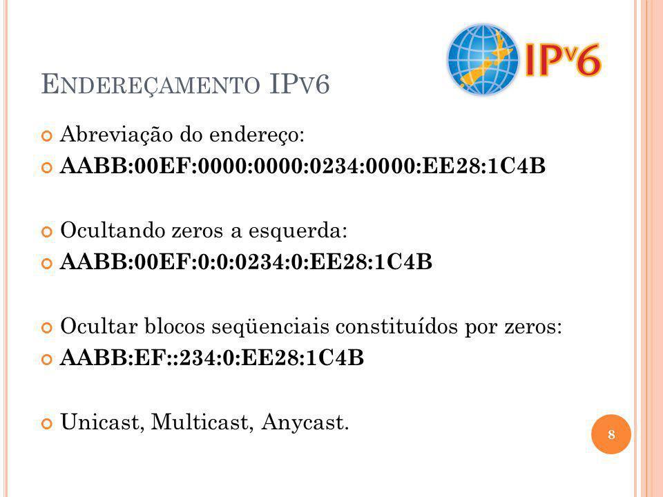 E NDEREÇAMENTO IP V 6 Abreviação do endereço: AABB:00EF:0000:0000:0234:0000:EE28:1C4B Ocultando zeros a esquerda: AABB:00EF:0:0:0234:0:EE28:1C4B Ocult