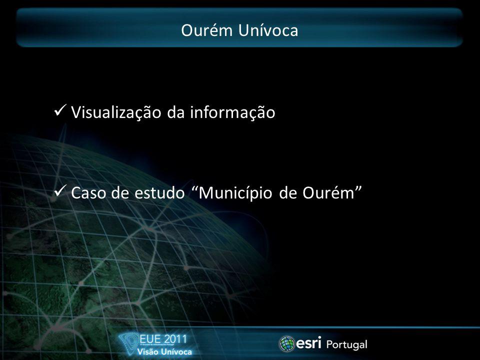 Ourém Unívoca Visualização da informação Caso de estudo Município de Ourém