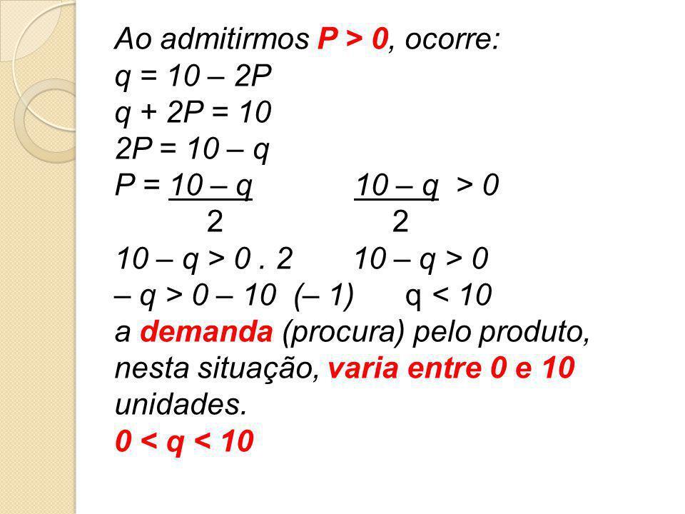 Ao admitirmos P > 0, ocorre: q = 10 – 2P q + 2P = 10 2P = 10 – q P = 10 – q 10 – q > 0 2 2 10 – q > 0. 2 10 – q > 0 – q > 0 – 10 (– 1) q < 10 a demand