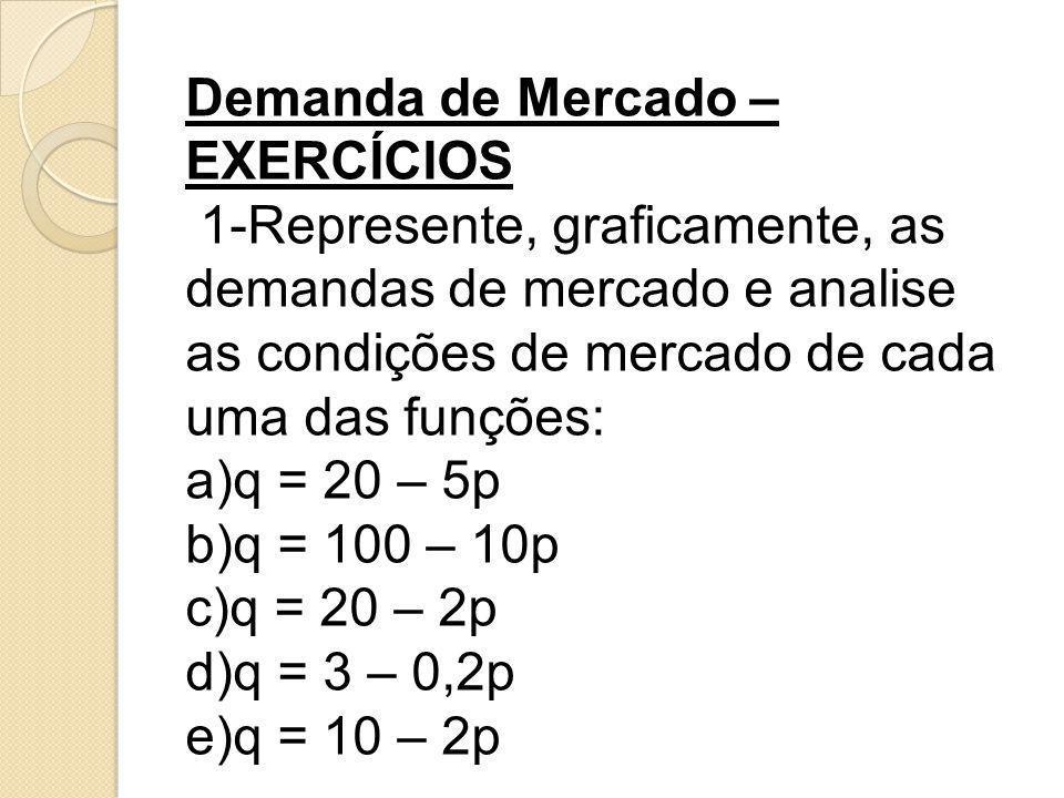 Demanda de Mercado – EXERCÍCIOS 1-Represente, graficamente, as demandas de mercado e analise as condições de mercado de cada uma das funções: a)q = 20