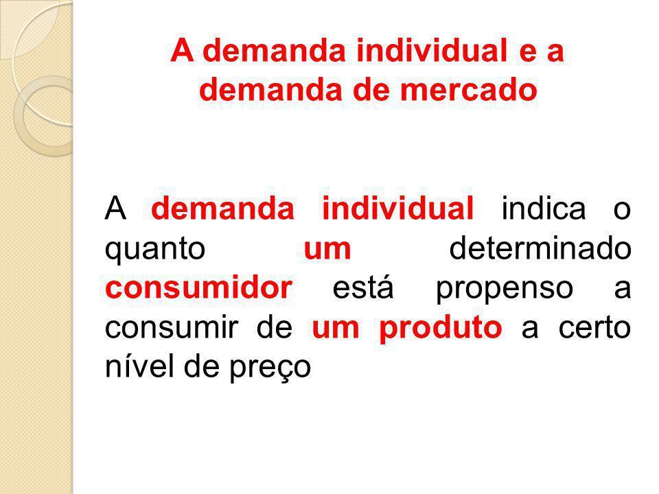 A demanda individual e a demanda de mercado A demanda individual indica o quanto um determinado consumidor está propenso a consumir de um produto a ce