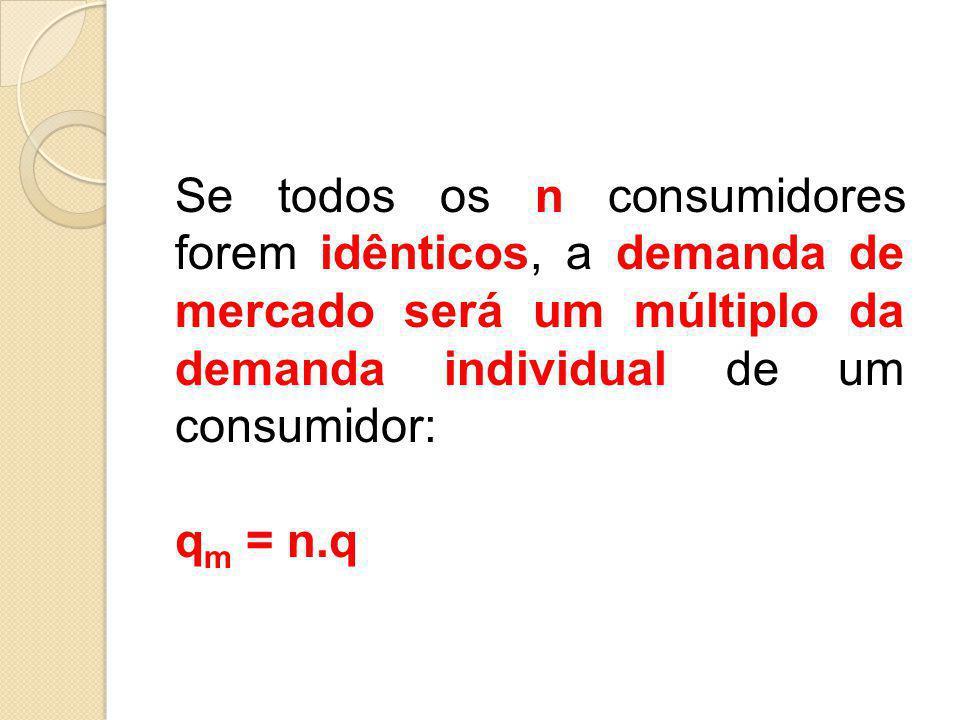 Se todos os n consumidores forem idênticos, a demanda de mercado será um múltiplo da demanda individual de um consumidor: q m = n.q
