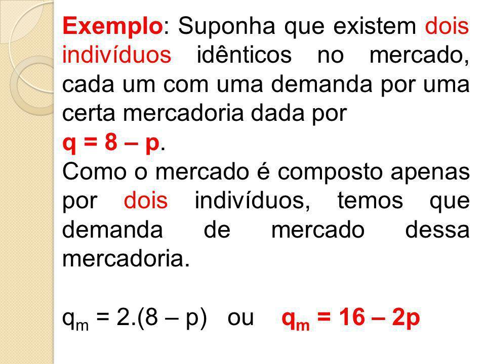Exemplo: Suponha que existem dois indivíduos idênticos no mercado, cada um com uma demanda por uma certa mercadoria dada por q = 8 – p. Como o mercado
