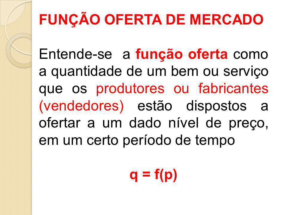 FUNÇÃO OFERTA DE MERCADO Entende-se a função oferta como a quantidade de um bem ou serviço que os produtores ou fabricantes (vendedores) estão dispost