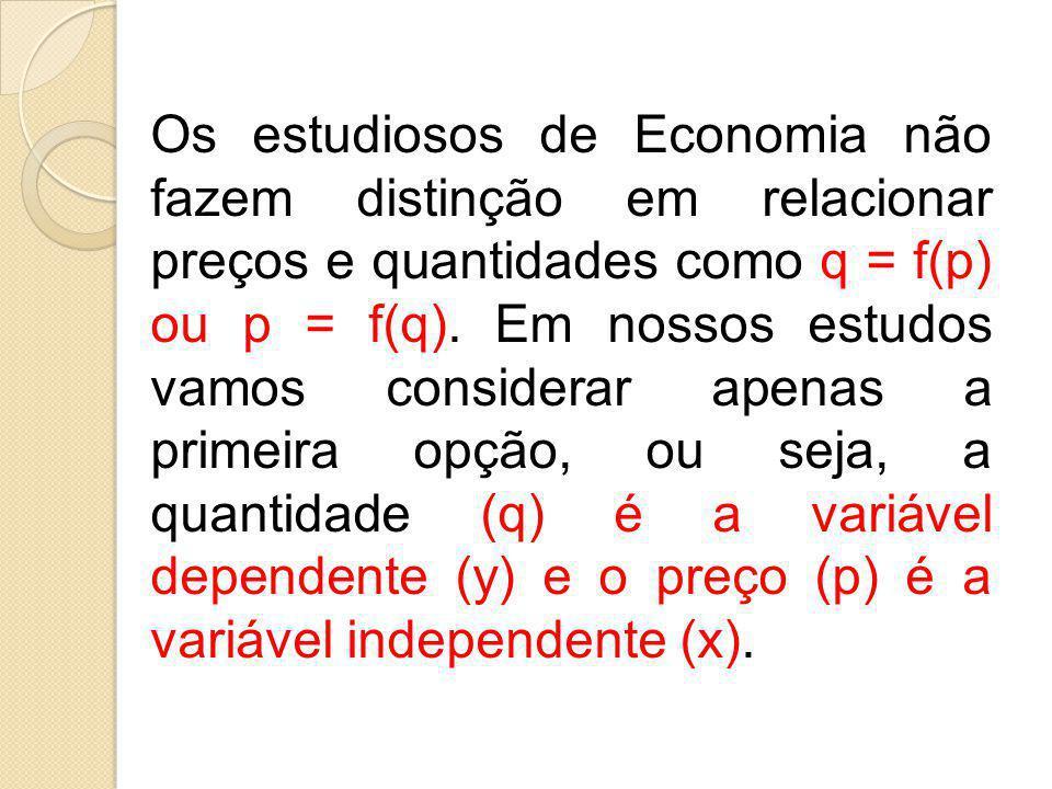 Os estudiosos de Economia não fazem distinção em relacionar preços e quantidades como q = f(p) ou p = f(q). Em nossos estudos vamos considerar apenas