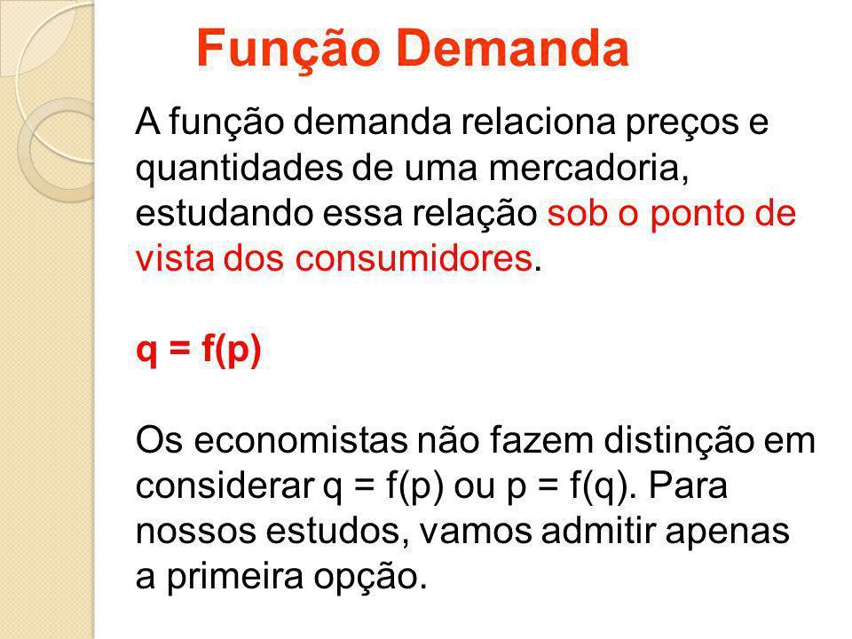 Função Demanda A função demanda relaciona preços e quantidades de uma mercadoria, estudando essa relação sob o ponto de vista dos consumidores. q = f(