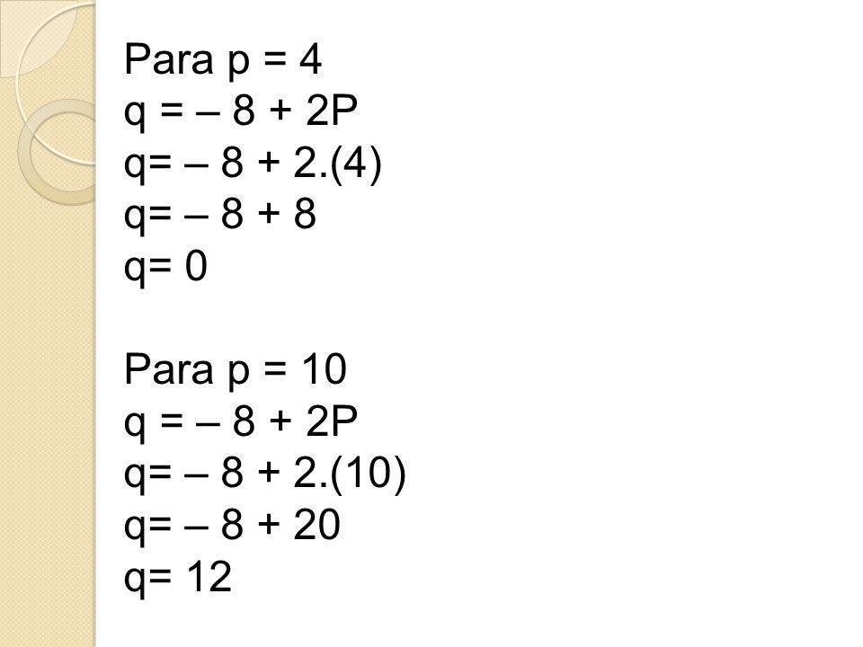 Para p = 4 q = – 8 + 2P q= – 8 + 2.(4) q= – 8 + 8 q= 0 Para p = 10 q = – 8 + 2P q= – 8 + 2.(10) q= – 8 + 20 q= 12